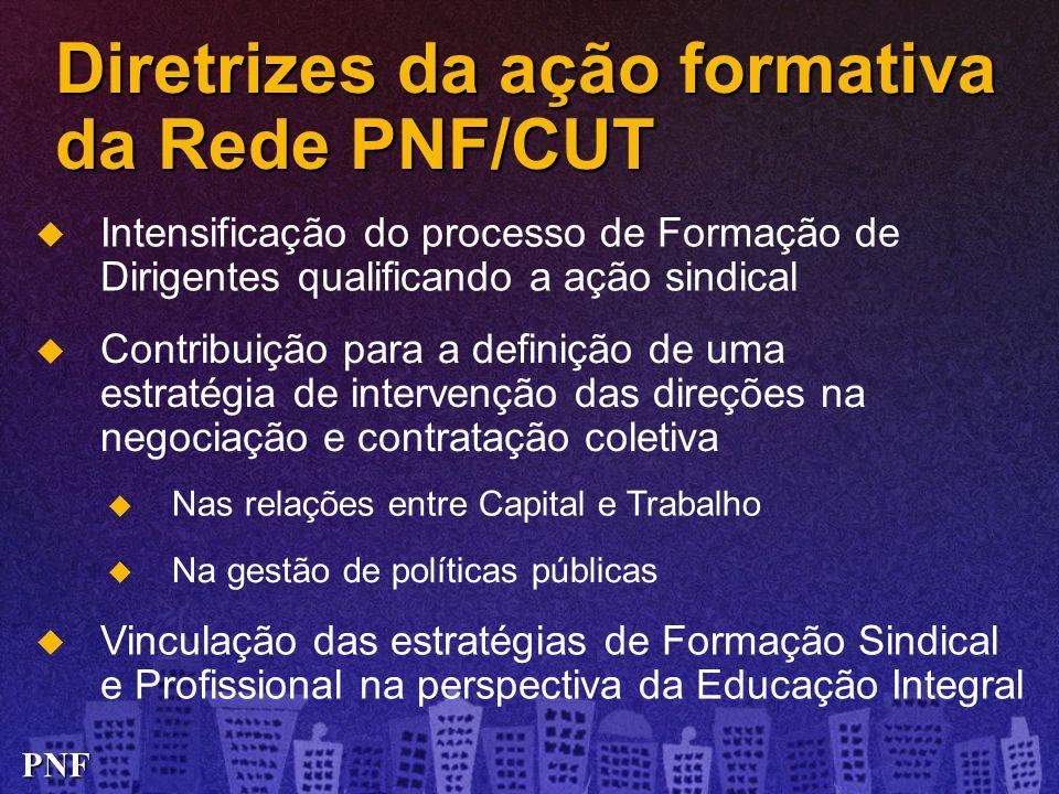 Diretrizes da ação formativa da Rede PNF/CUT