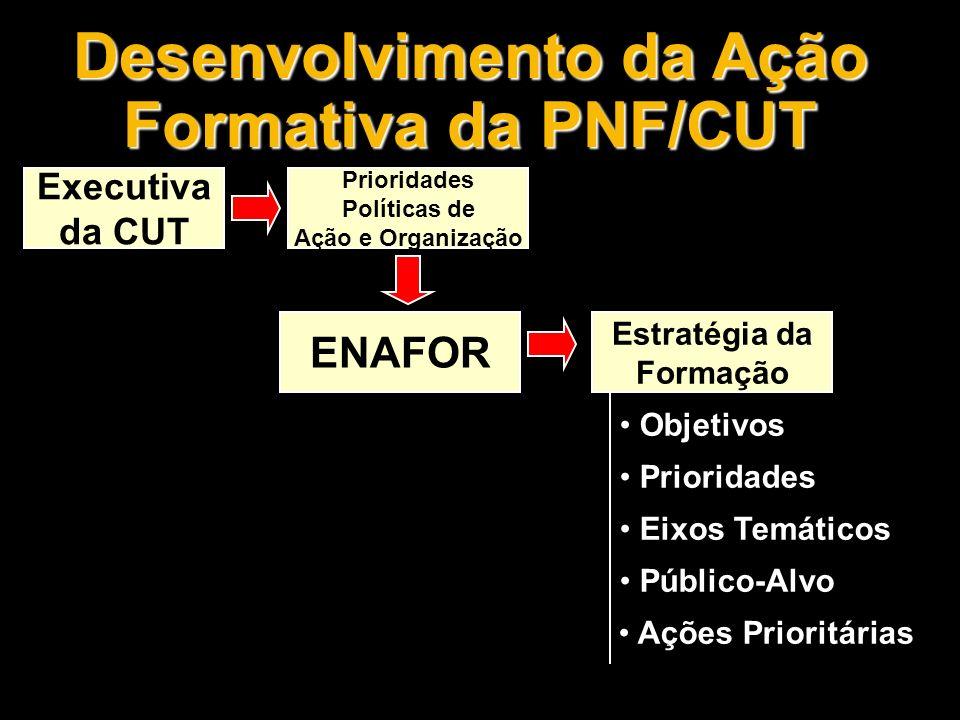Desenvolvimento da Ação Formativa da PNF/CUT