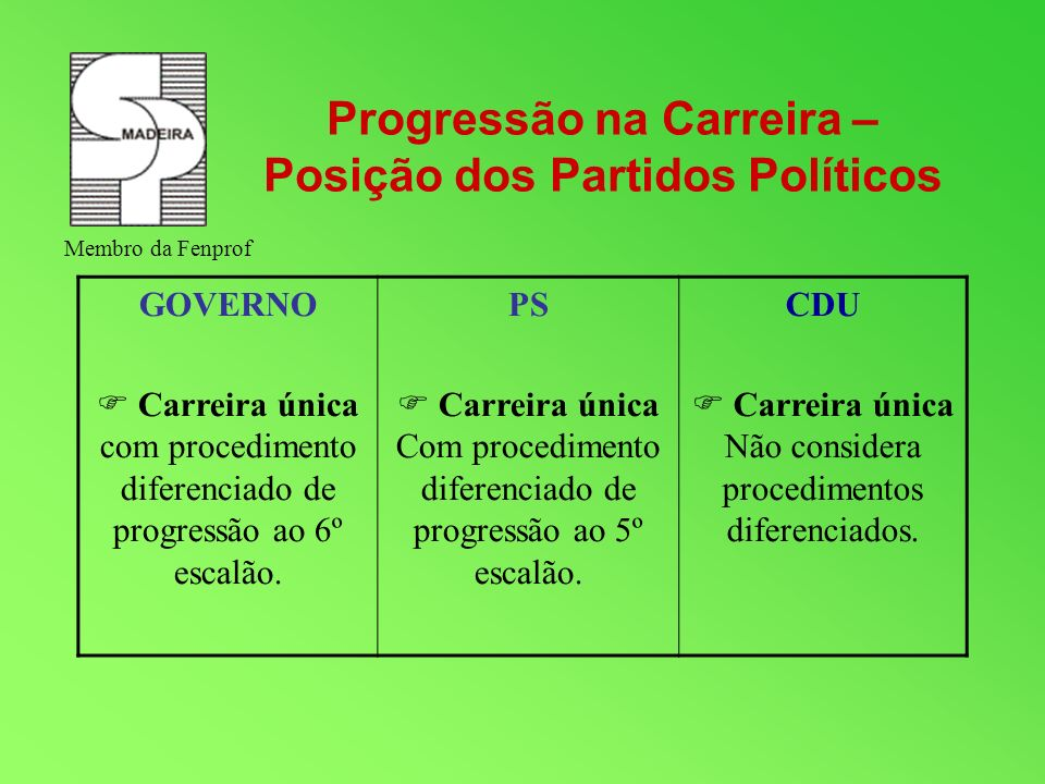 Progressão na Carreira – Posição dos Partidos Políticos
