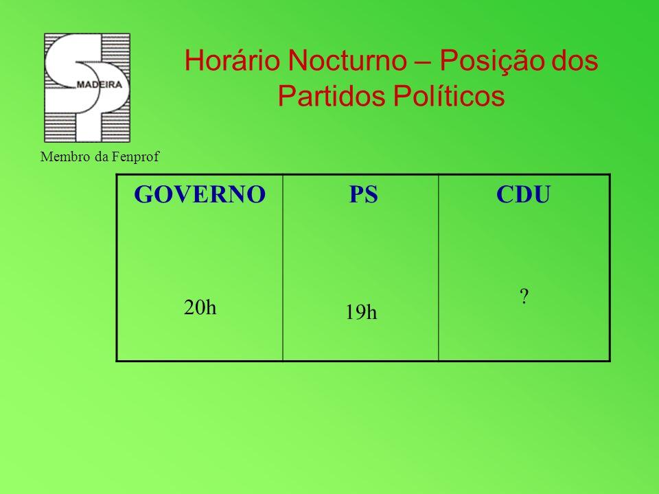 Horário Nocturno – Posição dos Partidos Políticos