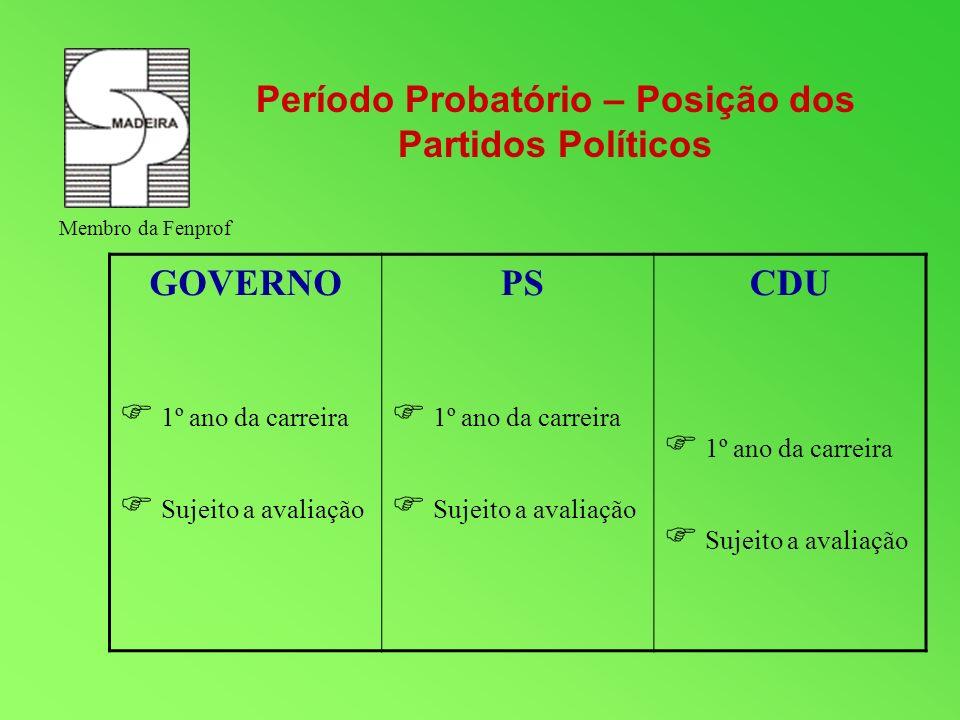 Período Probatório – Posição dos Partidos Políticos