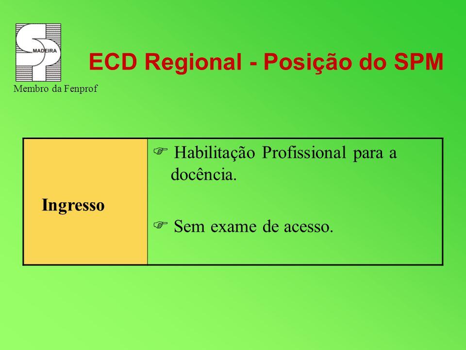 ECD Regional - Posição do SPM