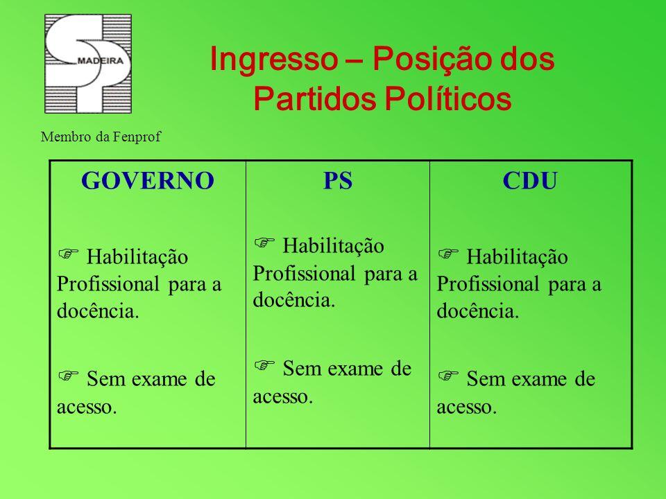 Ingresso – Posição dos Partidos Políticos