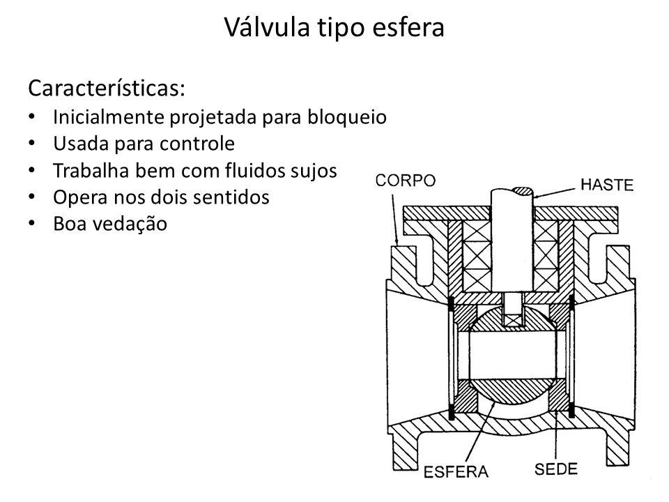 Válvula tipo esfera Características:
