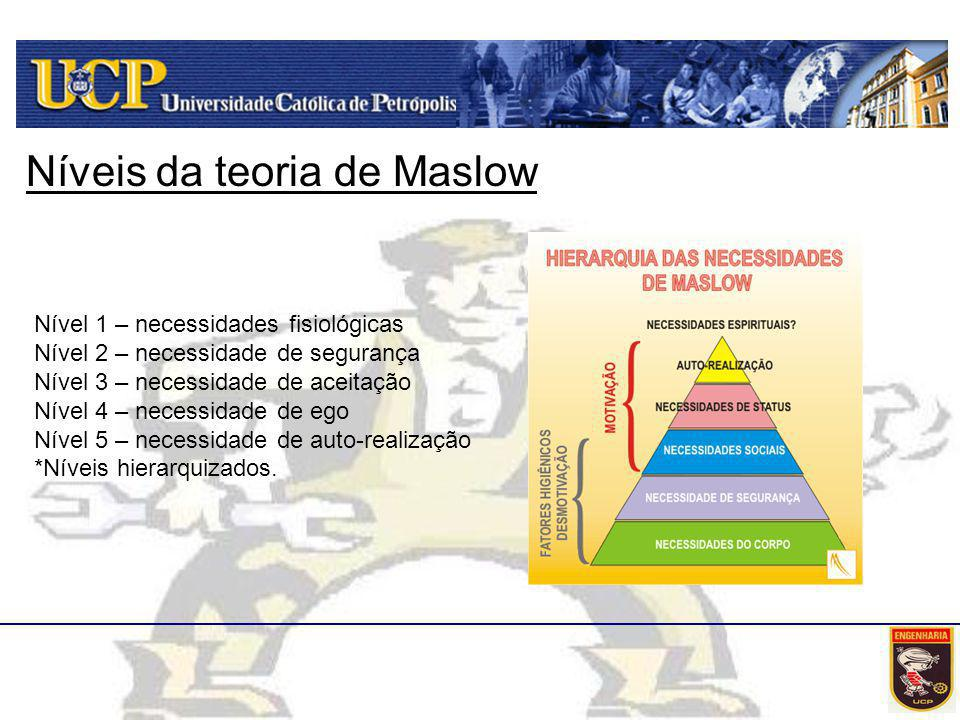 Níveis da teoria de Maslow