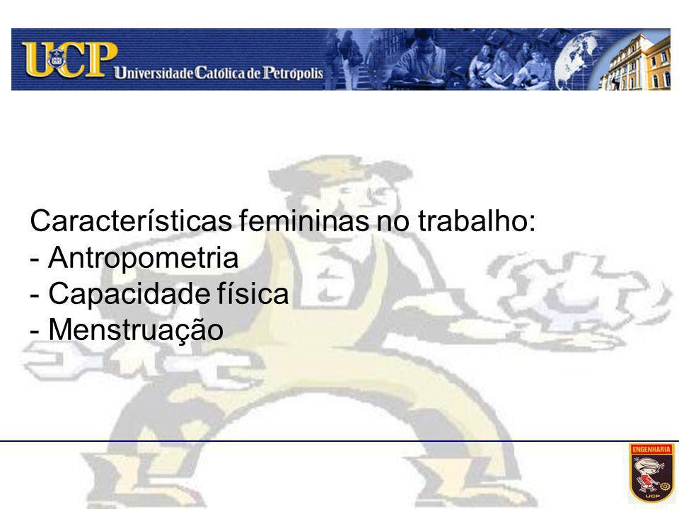 Características femininas no trabalho: - Antropometria - Capacidade física - Menstruação