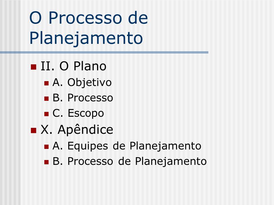 O Processo de Planejamento