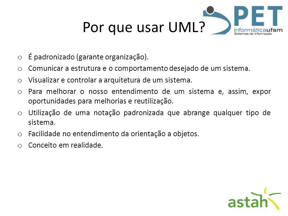 Por que usar UML É padronizado (garante organização).