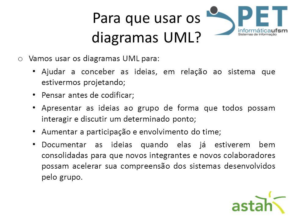 Para que usar os diagramas UML