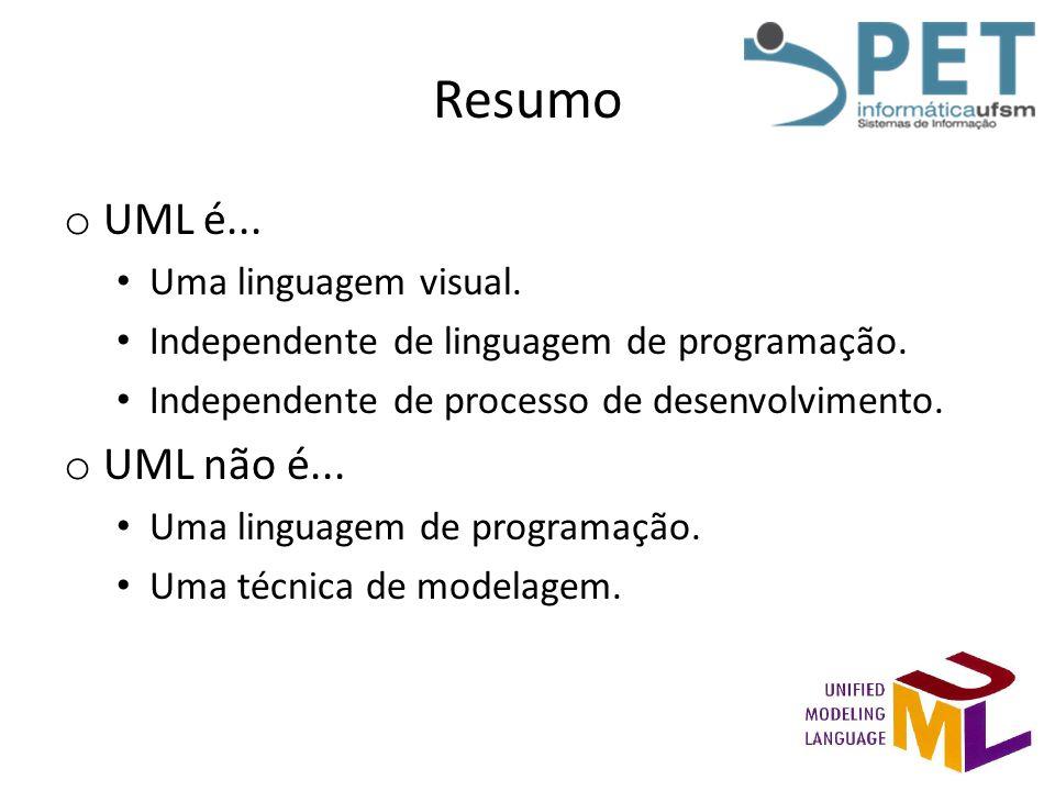 Resumo UML é... UML não é... Uma linguagem visual.