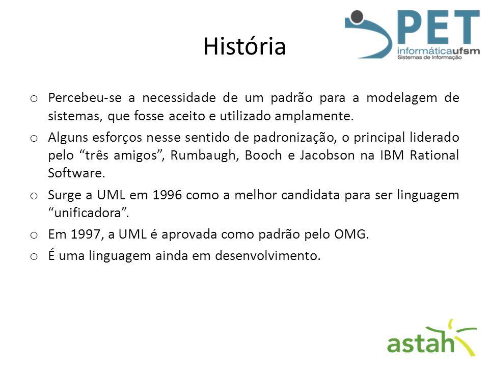 História Percebeu-se a necessidade de um padrão para a modelagem de sistemas, que fosse aceito e utilizado amplamente.
