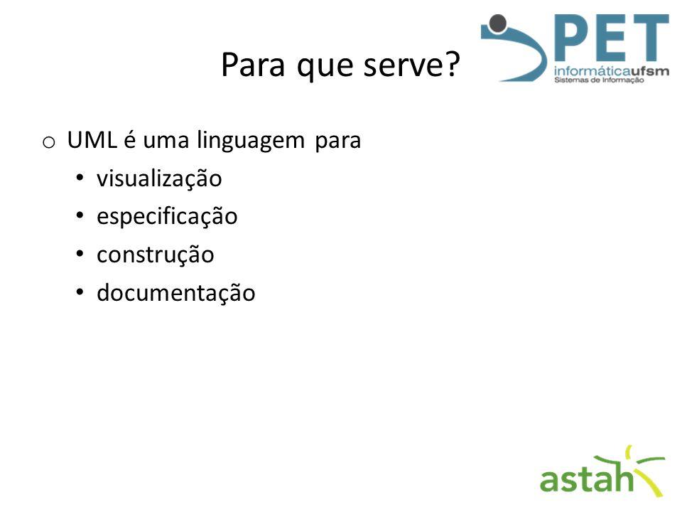 Para que serve UML é uma linguagem para visualização especificação