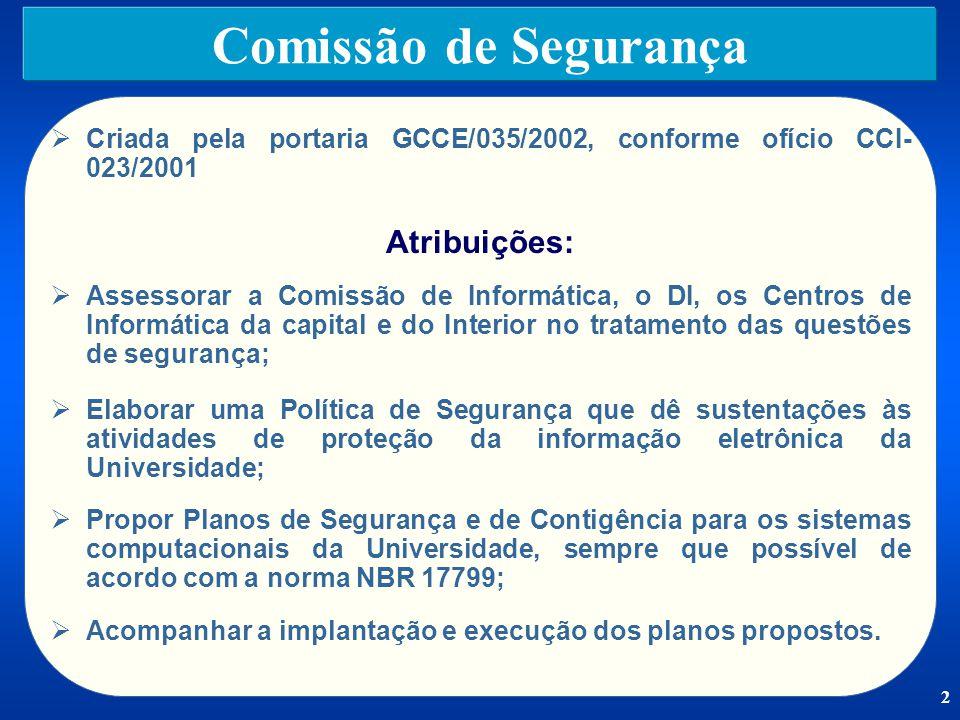 Comissão de Segurança Atribuições: