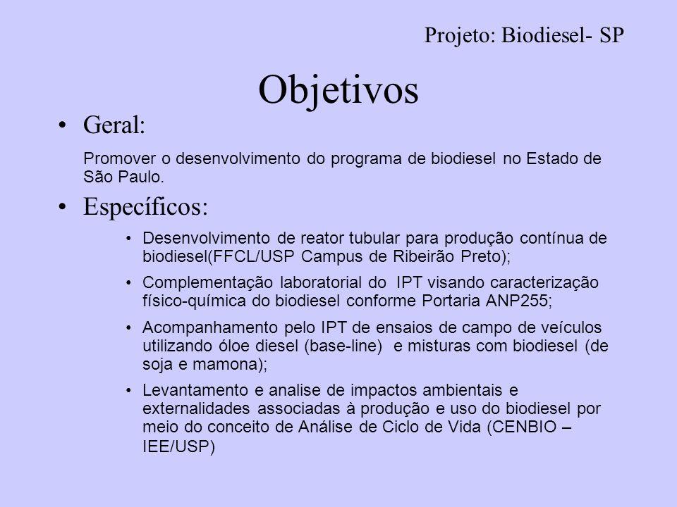 Objetivos Geral: Específicos: Projeto: Biodiesel- SP