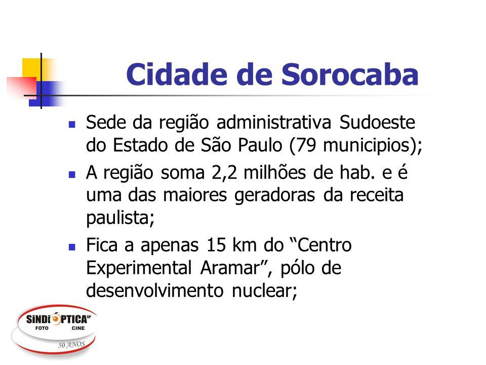 Cidade de Sorocaba Sede da região administrativa Sudoeste do Estado de São Paulo (79 municipios);