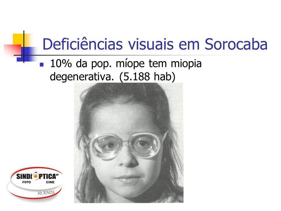 Deficiências visuais em Sorocaba