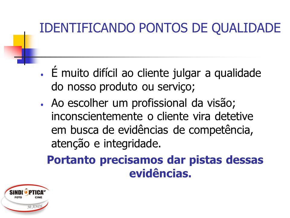 IDENTIFICANDO PONTOS DE QUALIDADE
