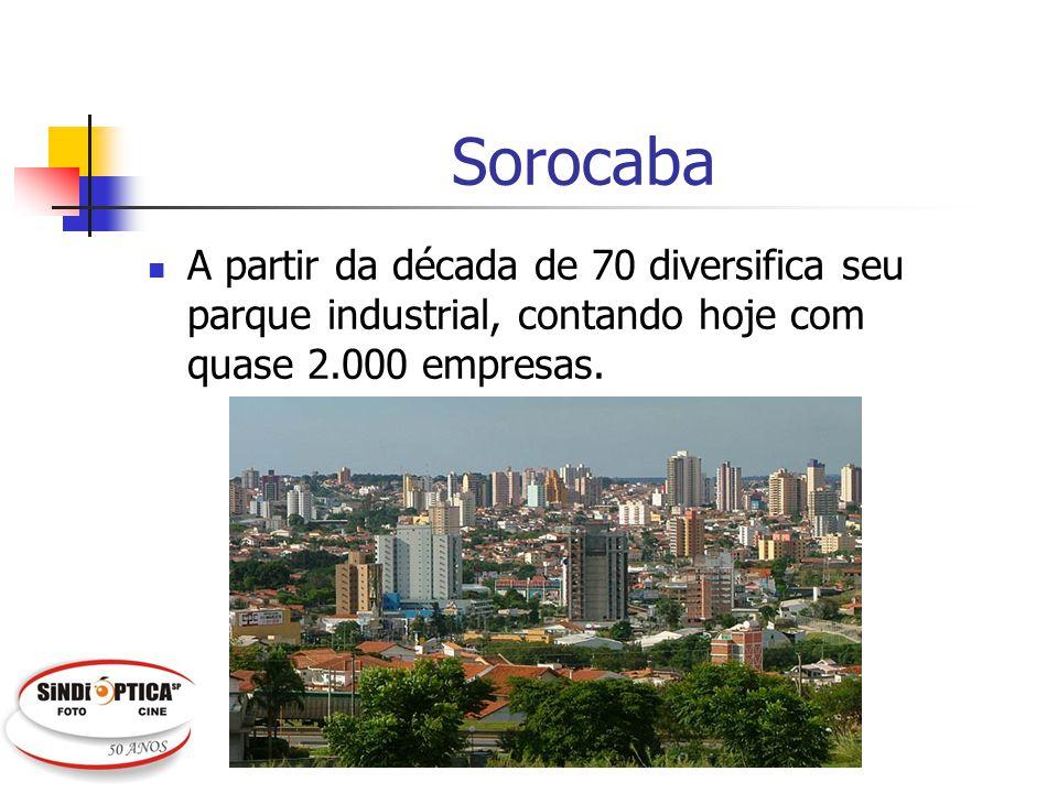 Sorocaba A partir da década de 70 diversifica seu parque industrial, contando hoje com quase 2.000 empresas.