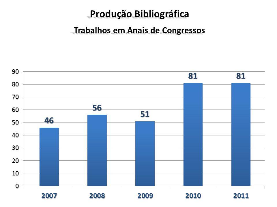 Produção Bibliográfica Trabalhos em Anais de Congressos