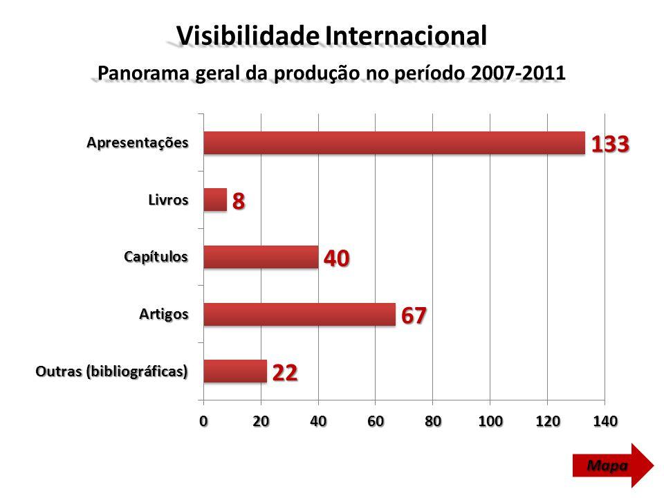 Visibilidade Internacional
