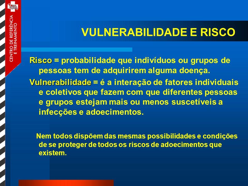 VULNERABILIDADE E RISCO