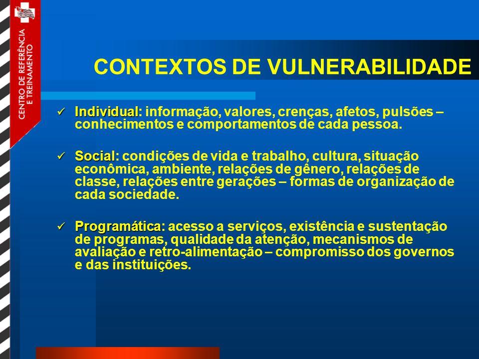 CONTEXTOS DE VULNERABILIDADE