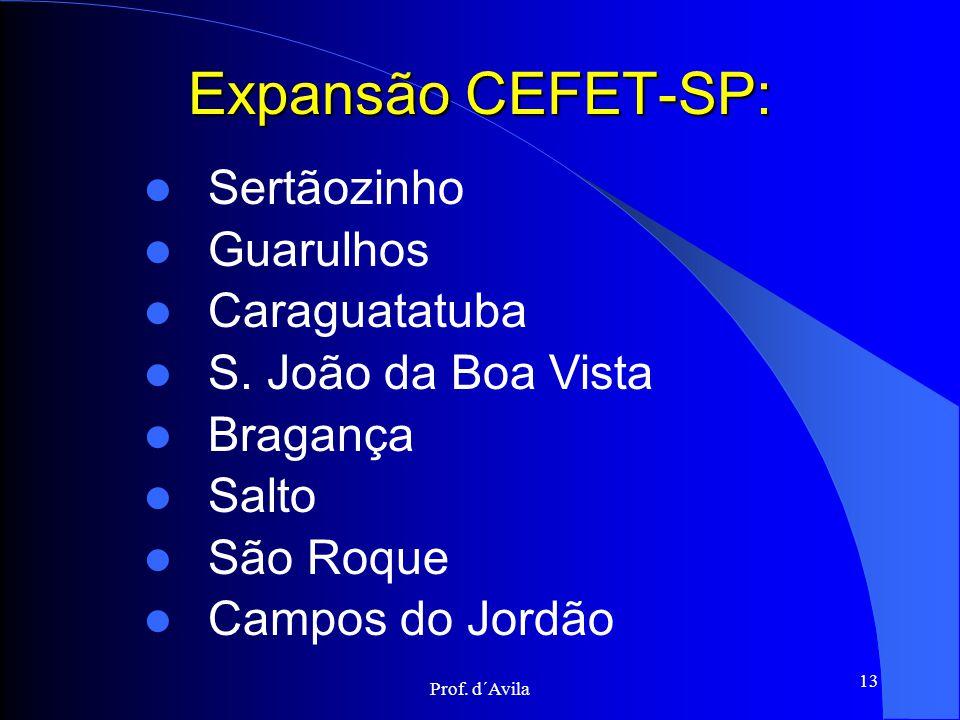 Expansão CEFET-SP: Sertãozinho Guarulhos Caraguatatuba