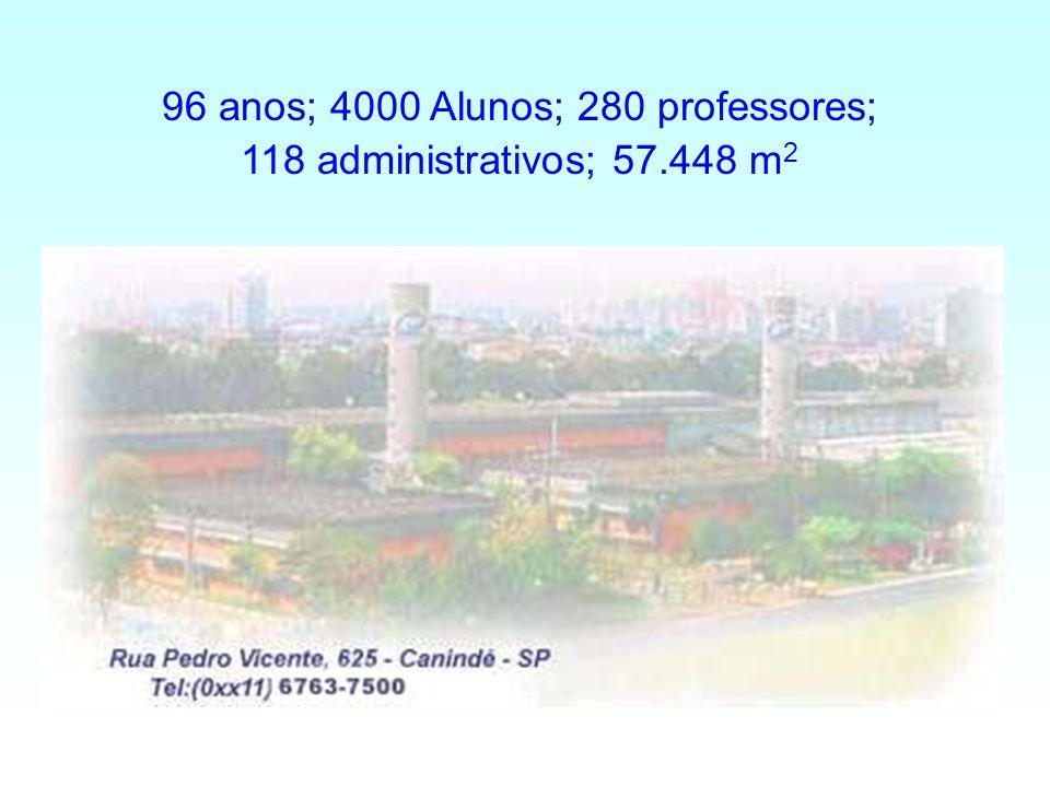 96 anos; 4000 Alunos; 280 professores;