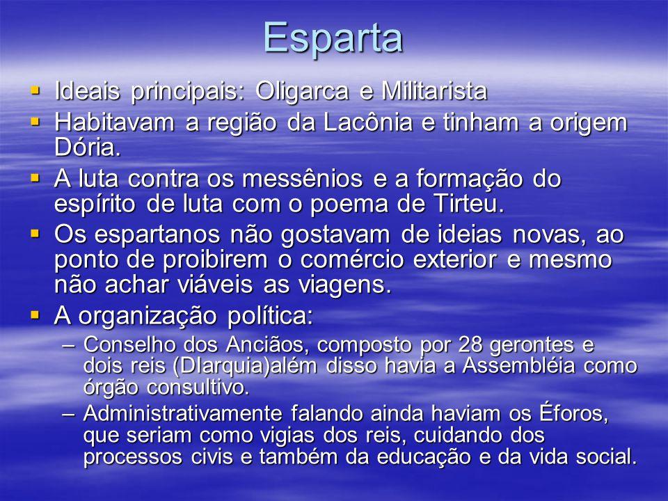 Esparta Ideais principais: Oligarca e Militarista