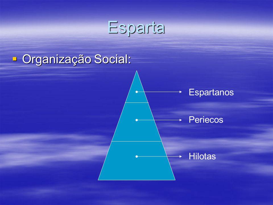 Esparta Organização Social: Espartanos Periecos Hilotas