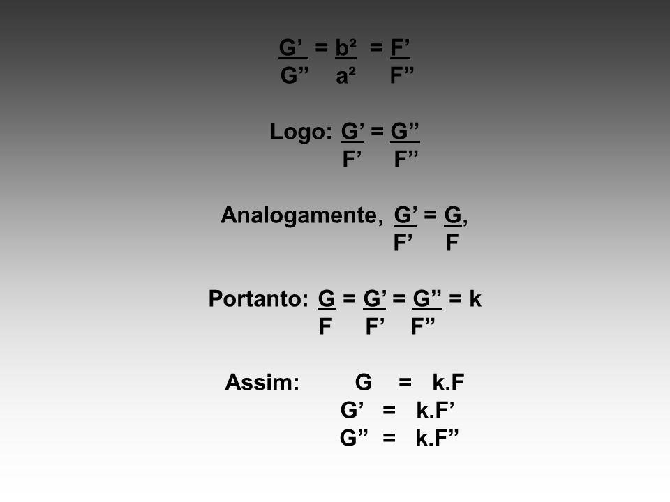 G' = b² = F' G a² F Logo: G' = G F' F Analogamente, G' = G, F' F. Portanto: G = G' = G = k.