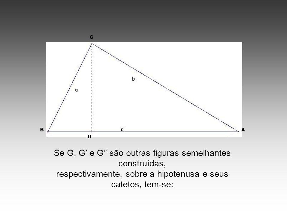 Se G, G' e G'' são outras figuras semelhantes construídas,