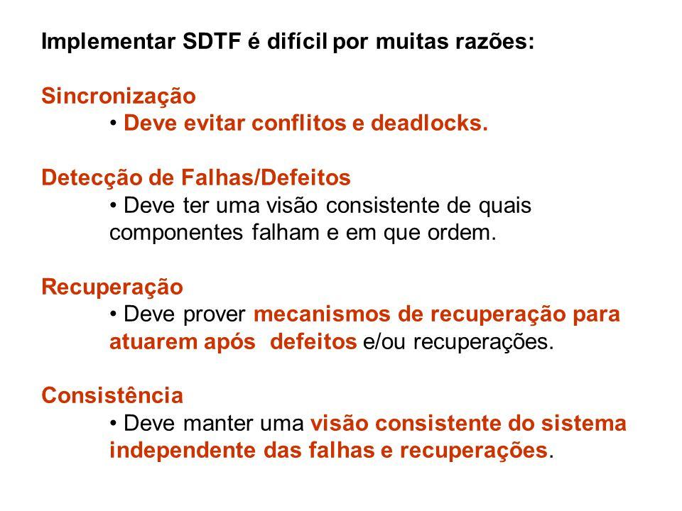 Implementar SDTF é difícil por muitas razões: Sincronização
