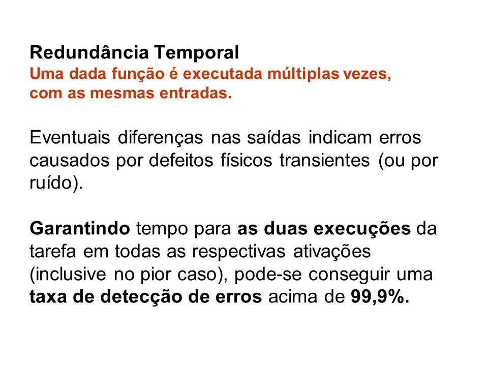 Redundância Temporal Uma dada função é executada múltiplas vezes, com as mesmas entradas.
