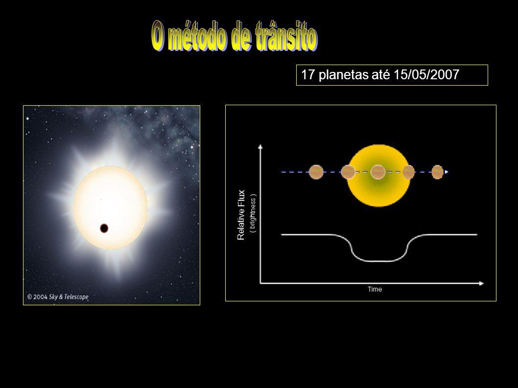 O método de trânsito 17 planetas até 15/05/2007