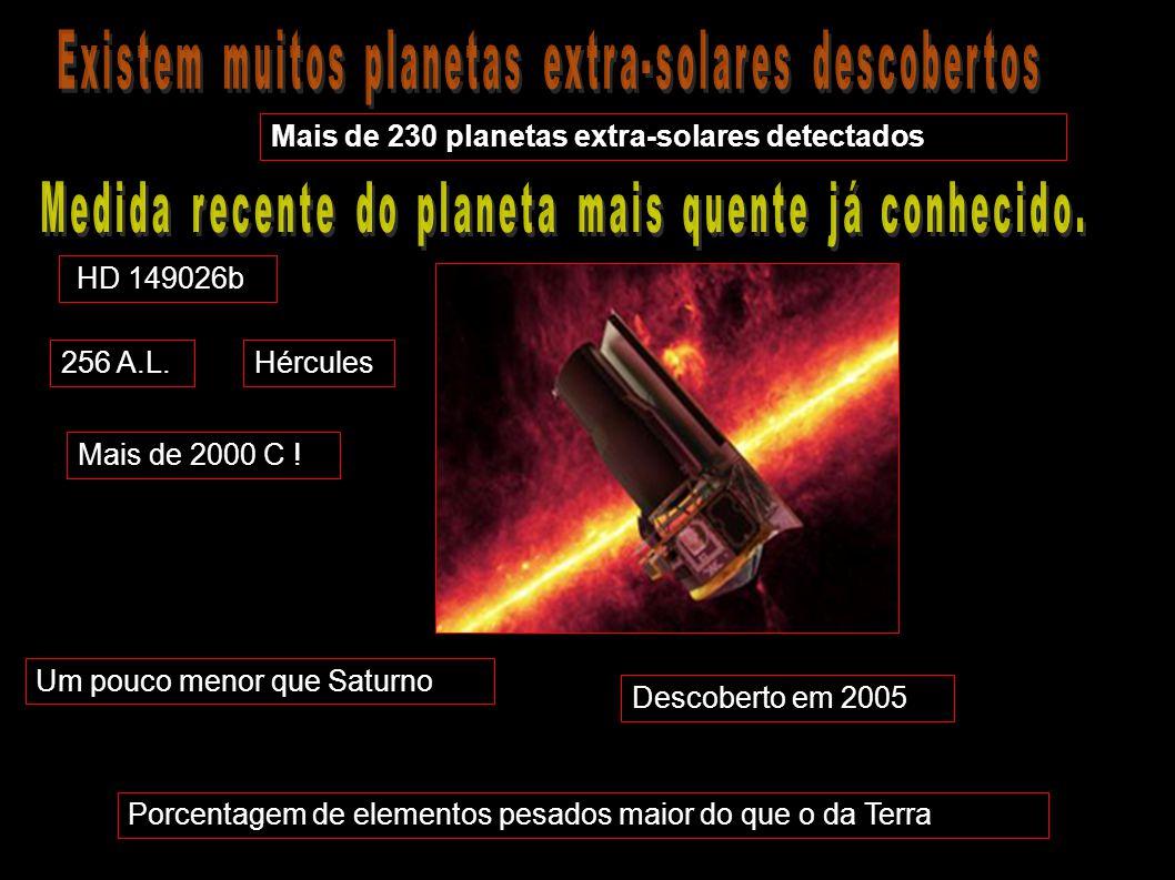 Existem muitos planetas extra-solares descobertos