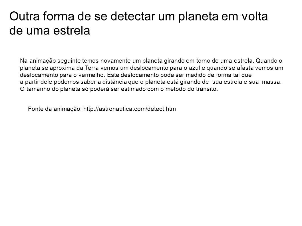 Outra forma de se detectar um planeta em volta de uma estrela