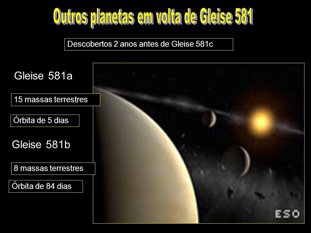 Outros planetas em volta de Gleise 581