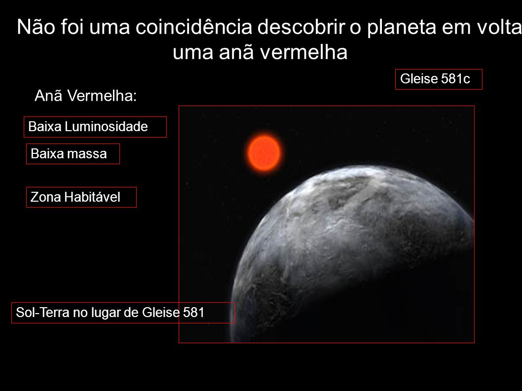 Não foi uma coincidência descobrir o planeta em volta de