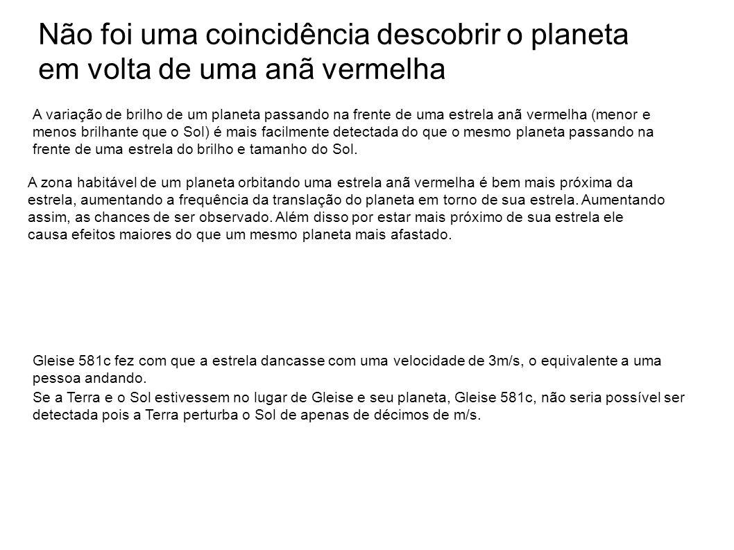 Não foi uma coincidência descobrir o planeta em volta de uma anã vermelha