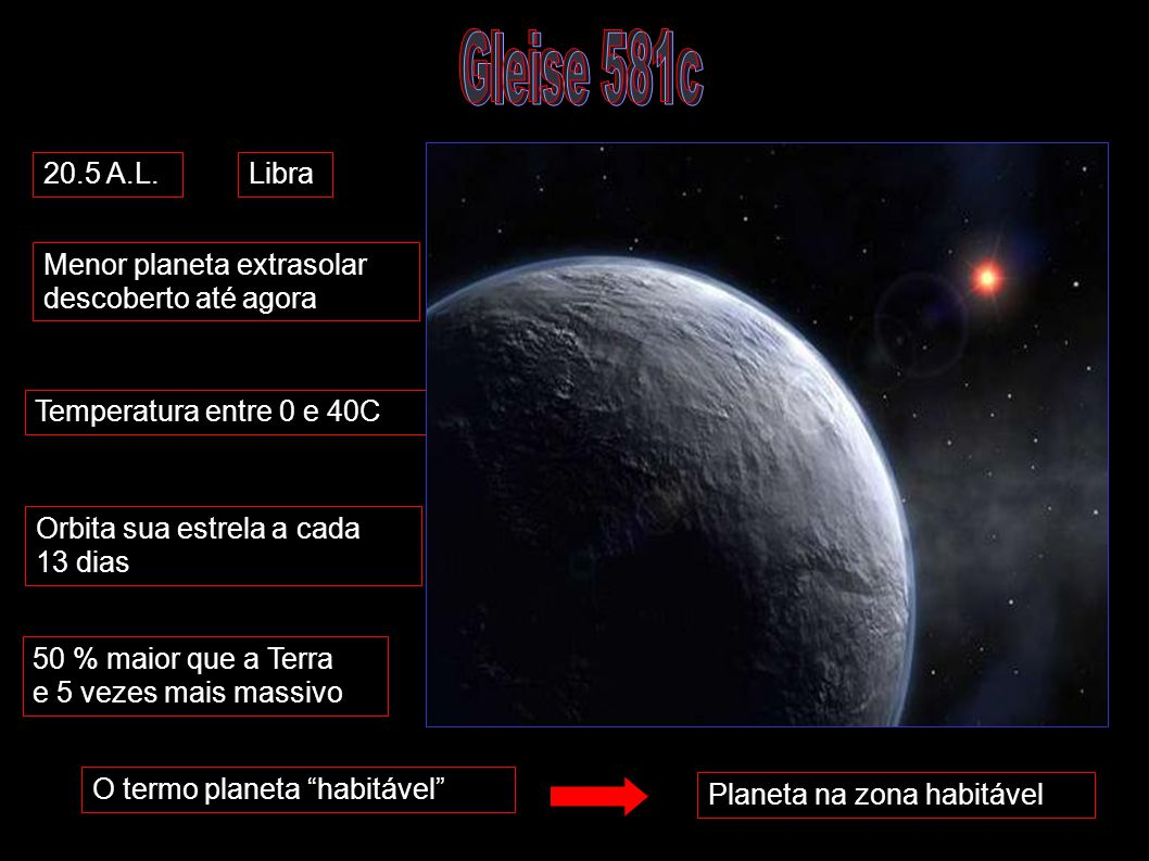Gleise 581c 20.5 A.L. Libra Menor planeta extrasolar