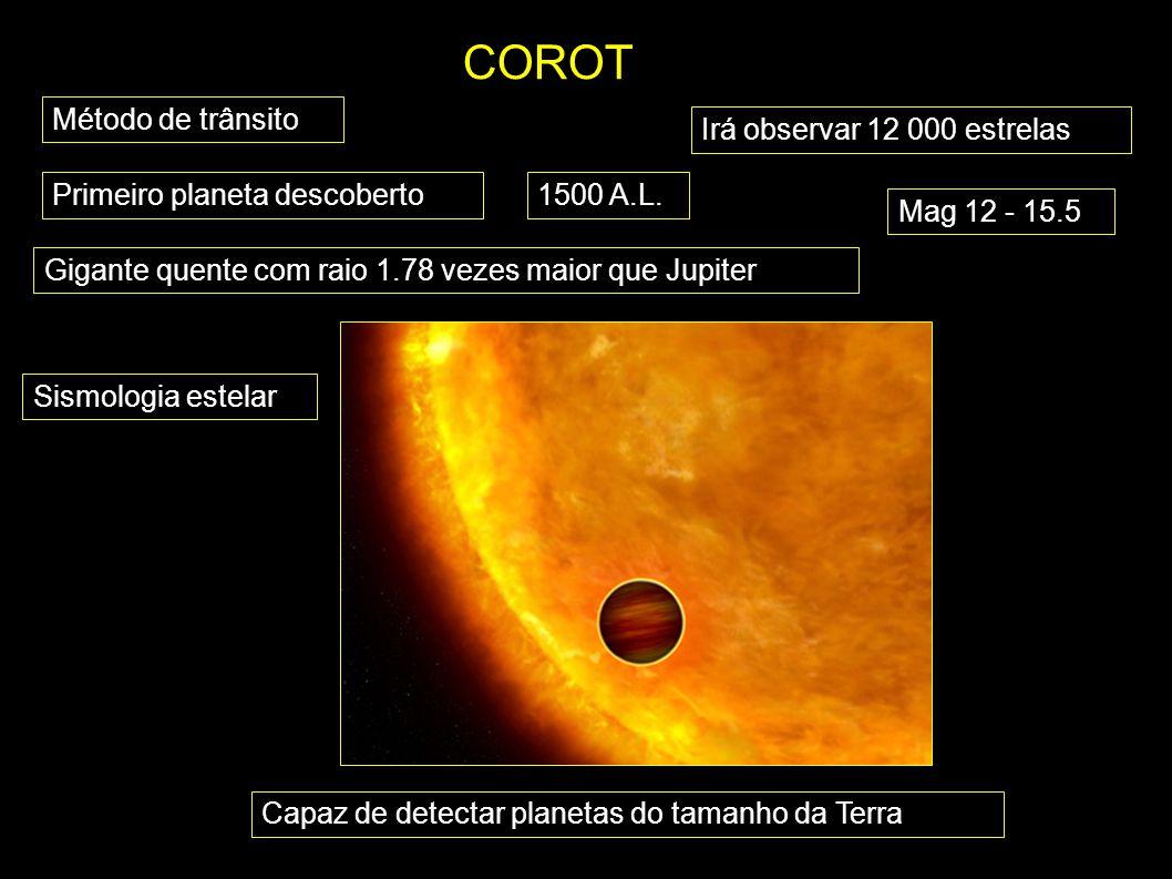 COROT Método de trânsito Irá observar 12 000 estrelas