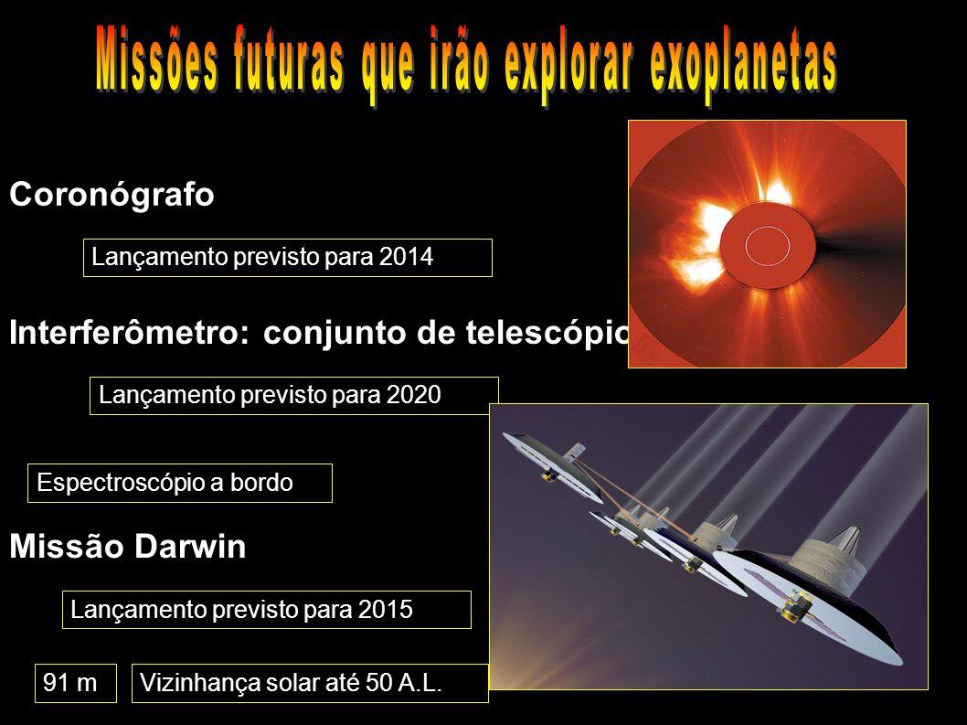 Missões futuras que irão explorar exoplanetas