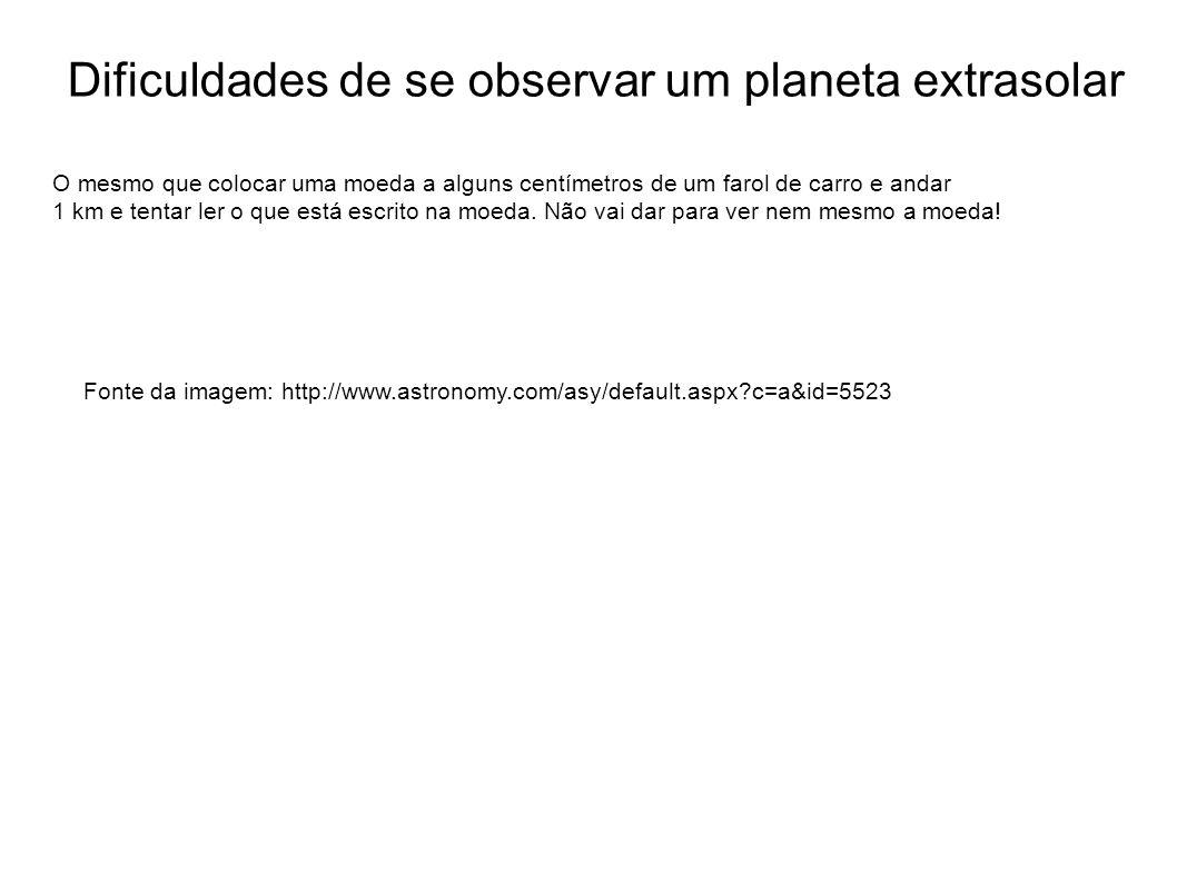 Dificuldades de se observar um planeta extrasolar