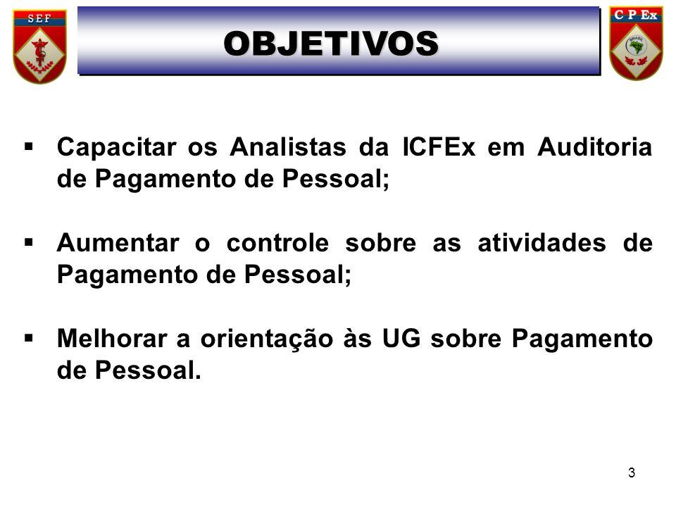 OBJETIVOS Capacitar os Analistas da ICFEx em Auditoria de Pagamento de Pessoal; Aumentar o controle sobre as atividades de Pagamento de Pessoal;