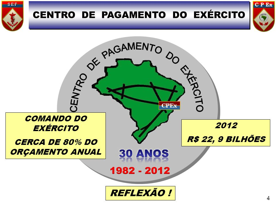 CENTRO DE PAGAMENTO DO EXÉRCITO CERCA DE 80% DO ORÇAMENTO ANUAL