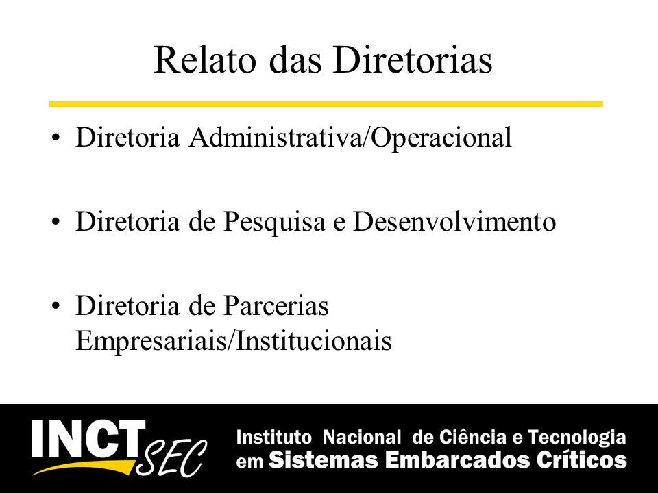 Relato das Diretorias Diretoria Administrativa/Operacional