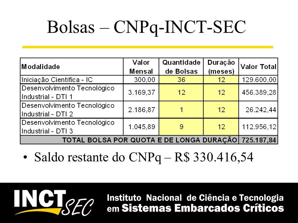 Bolsas – CNPq-INCT-SEC