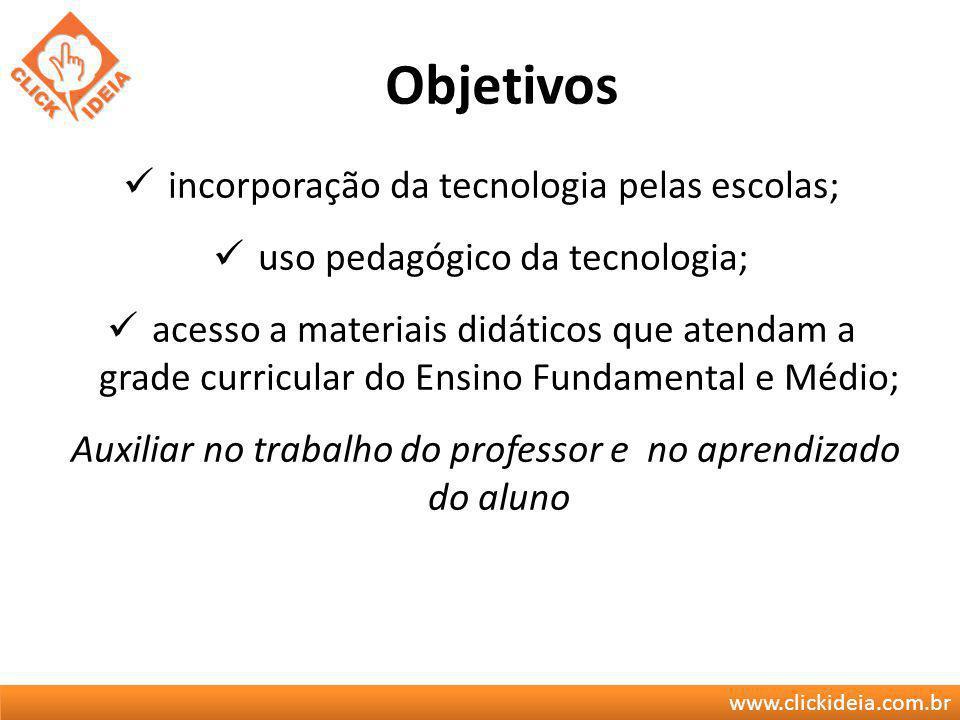 Objetivos incorporação da tecnologia pelas escolas;