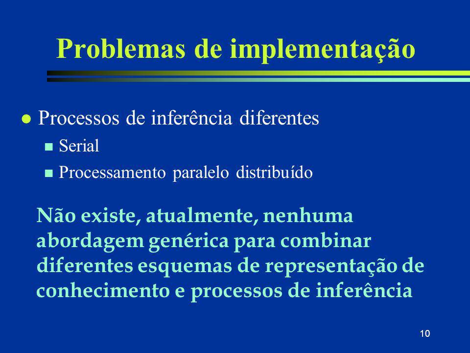 Problemas de implementação